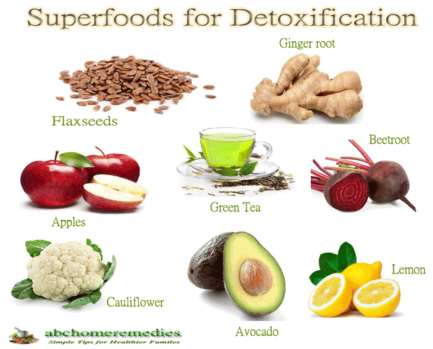 Superfoods-for-Detoxification