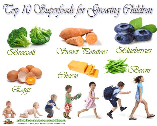 Top-10-Superfoods-for-Growing-Children