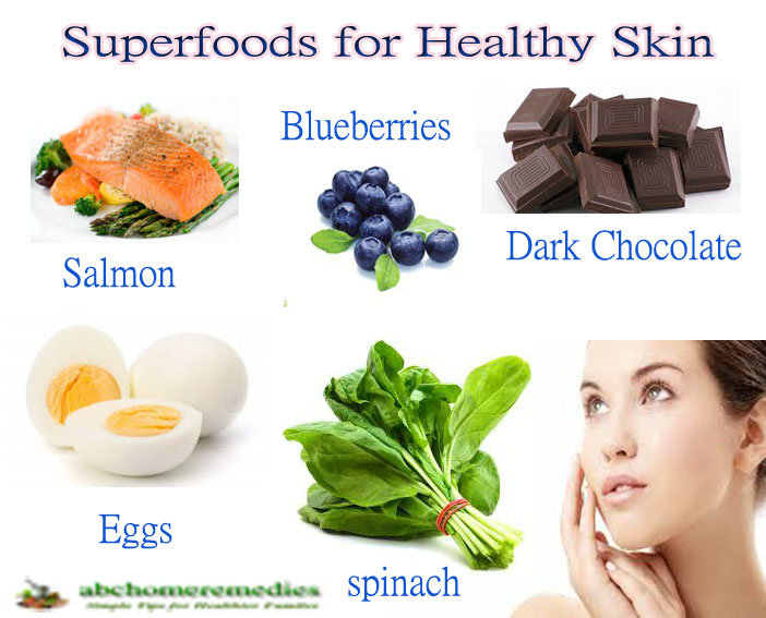 Top 10 Superfoods for Healthy Skin