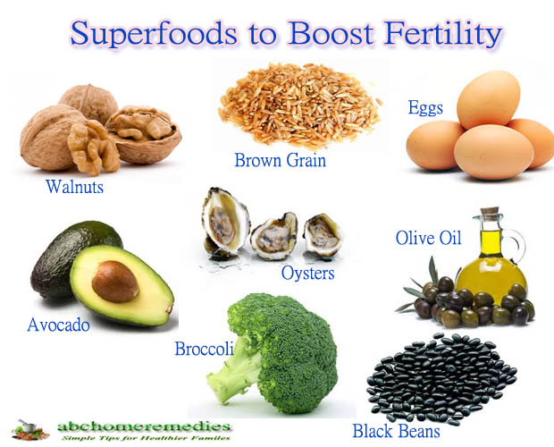 Top 10 Superfoods to Boost Fertility